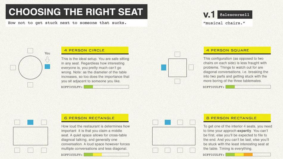 choosing-seats