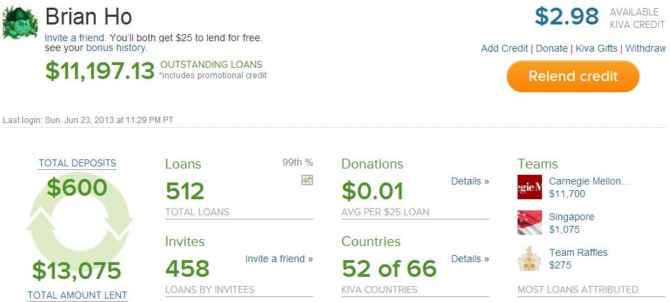 kiva-loans-june-24