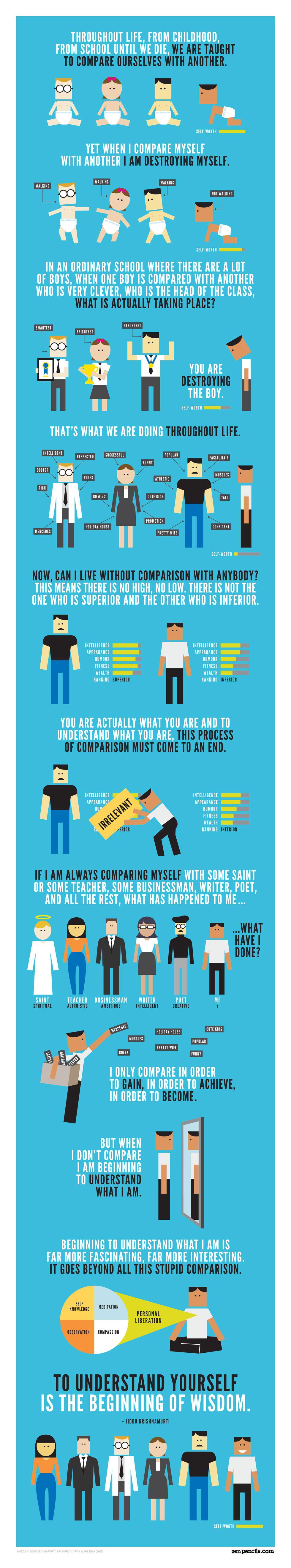 comparing-myself